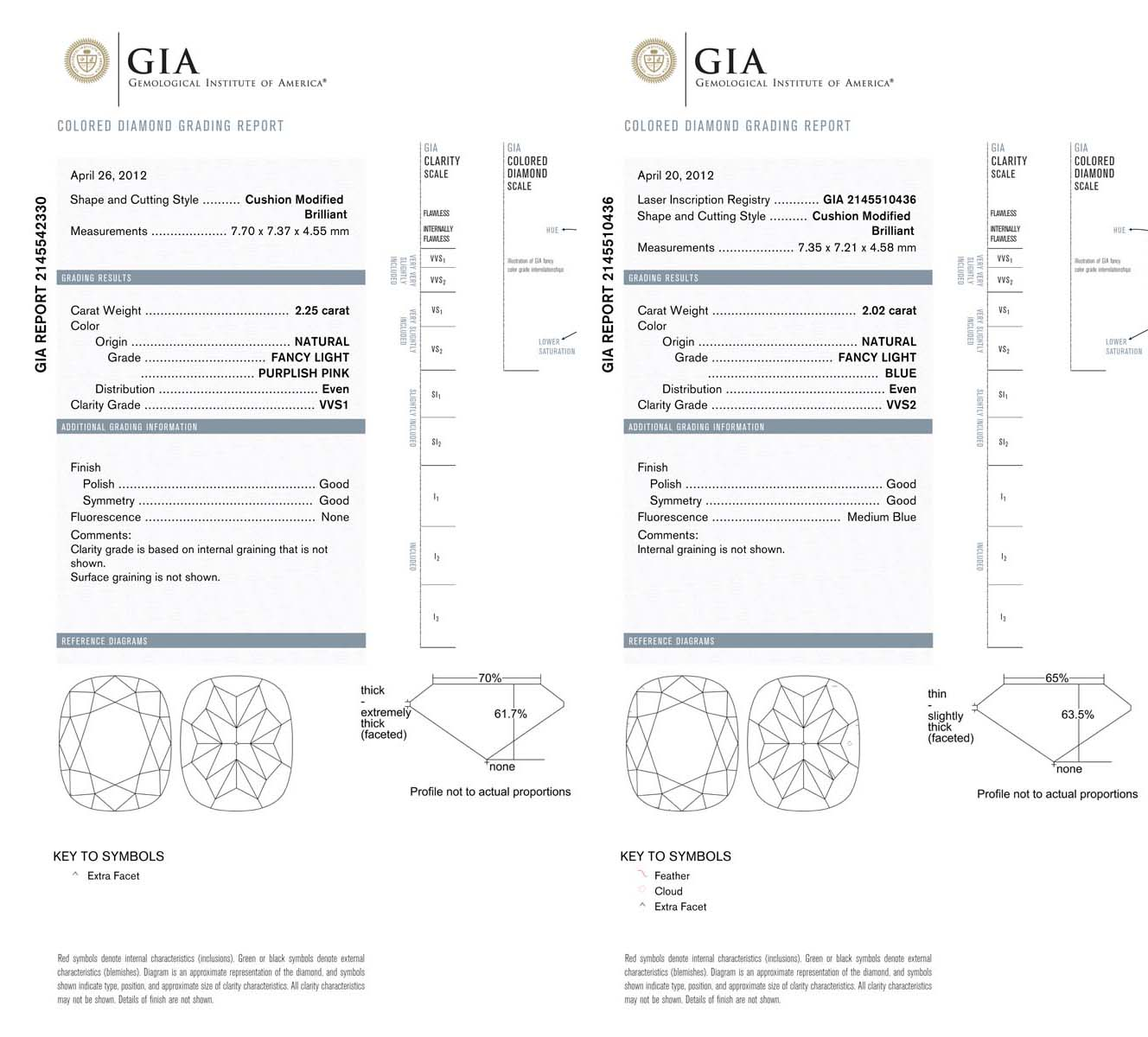 Natural fancy pink diamonds yellow diamonds colored diamond and certificate gia xflitez Image collections